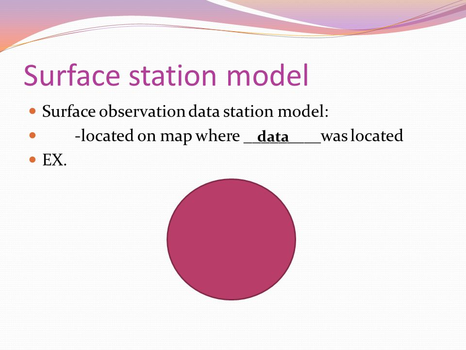 Surface station model Surface observation data station model: