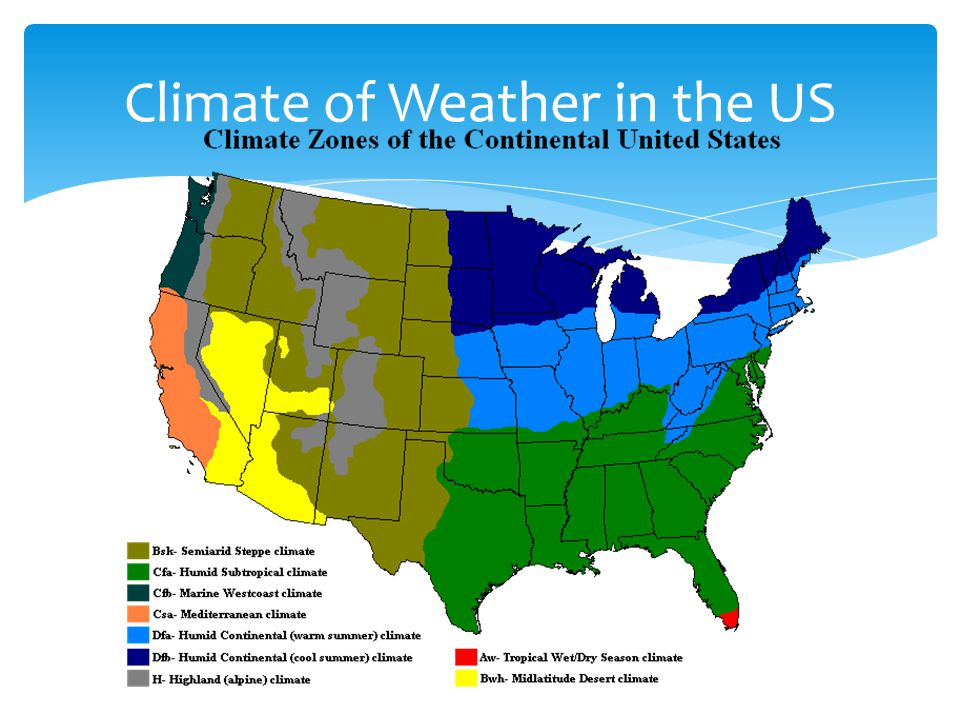 Climate of Weather in the US