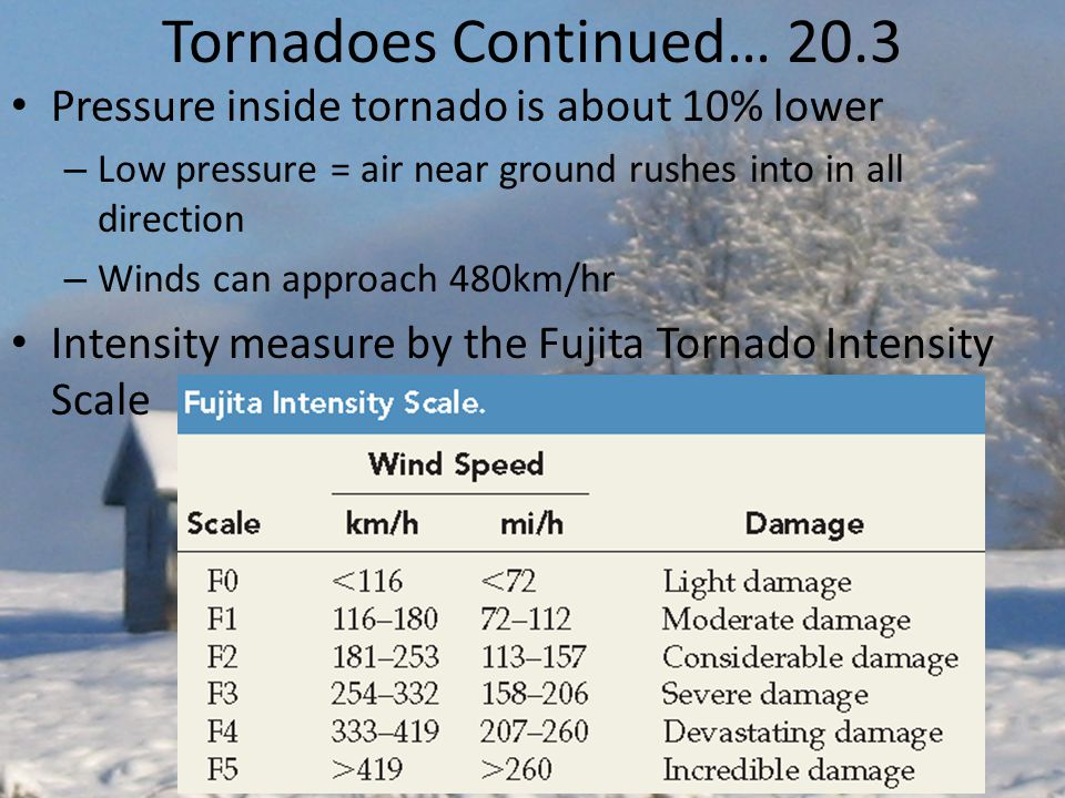 Tornadoes Continued… 20.3 Pressure inside tornado is about 10% lower