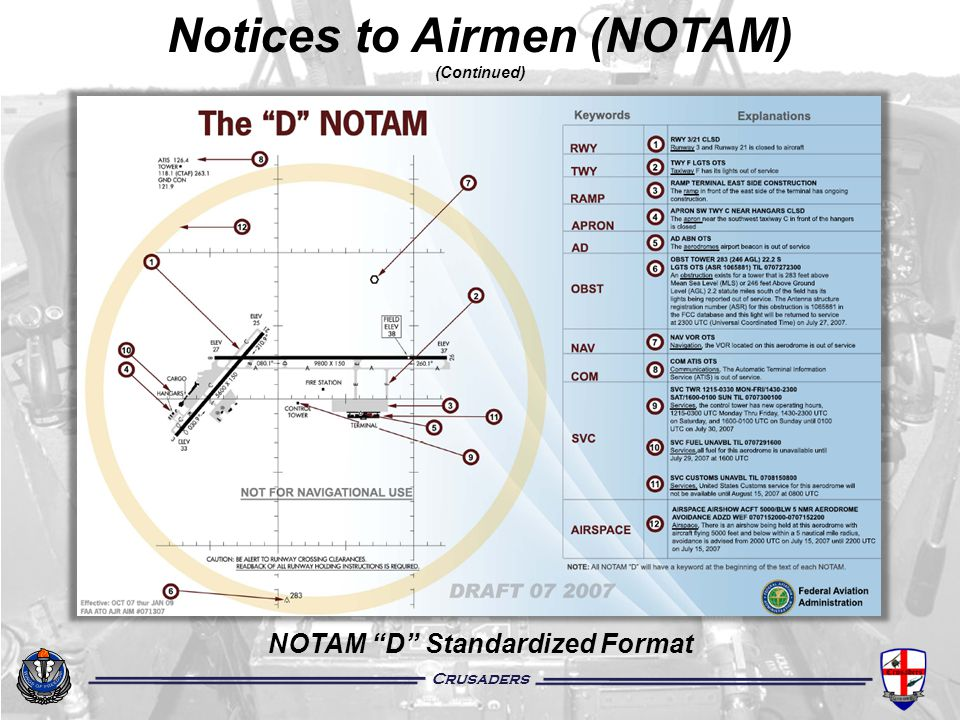 List of NOTAMS for Your Area | NOTAM Info