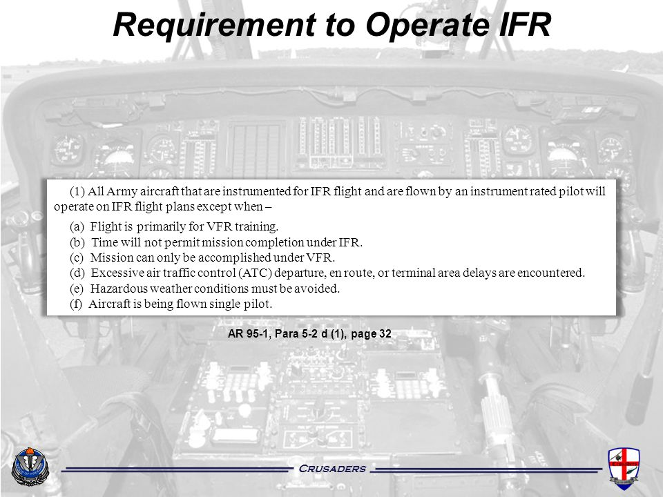 Requirement to Operate IFR
