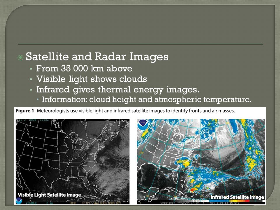 Satellite and Radar Images