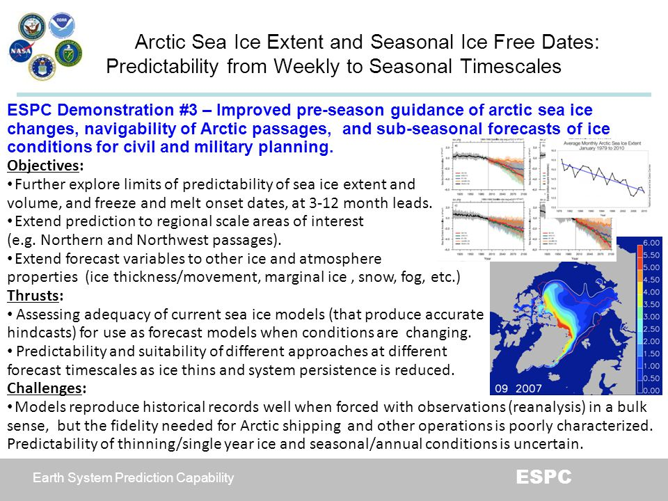 Arctic Sea Ice Extent and Seasonal Ice Free Dates: Predictability from Weekly to Seasonal Timescales