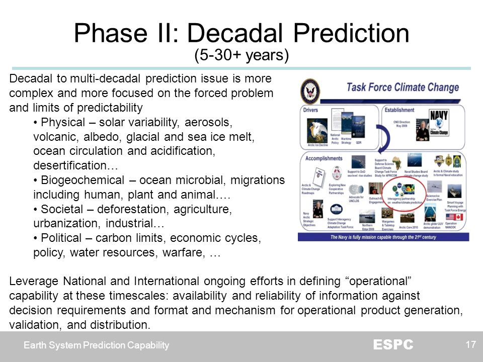 Phase II: Decadal Prediction