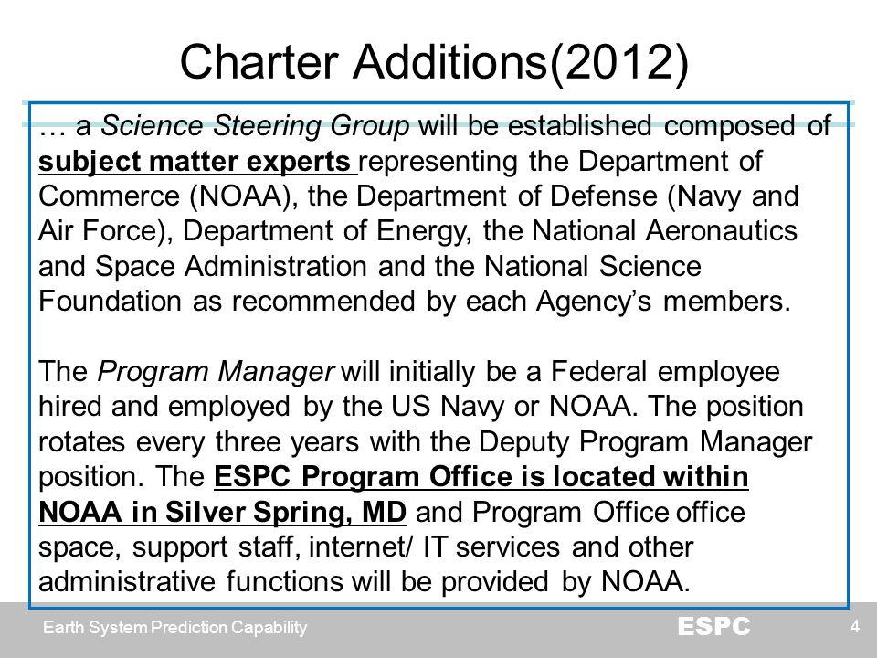 Charter Additions(2012)