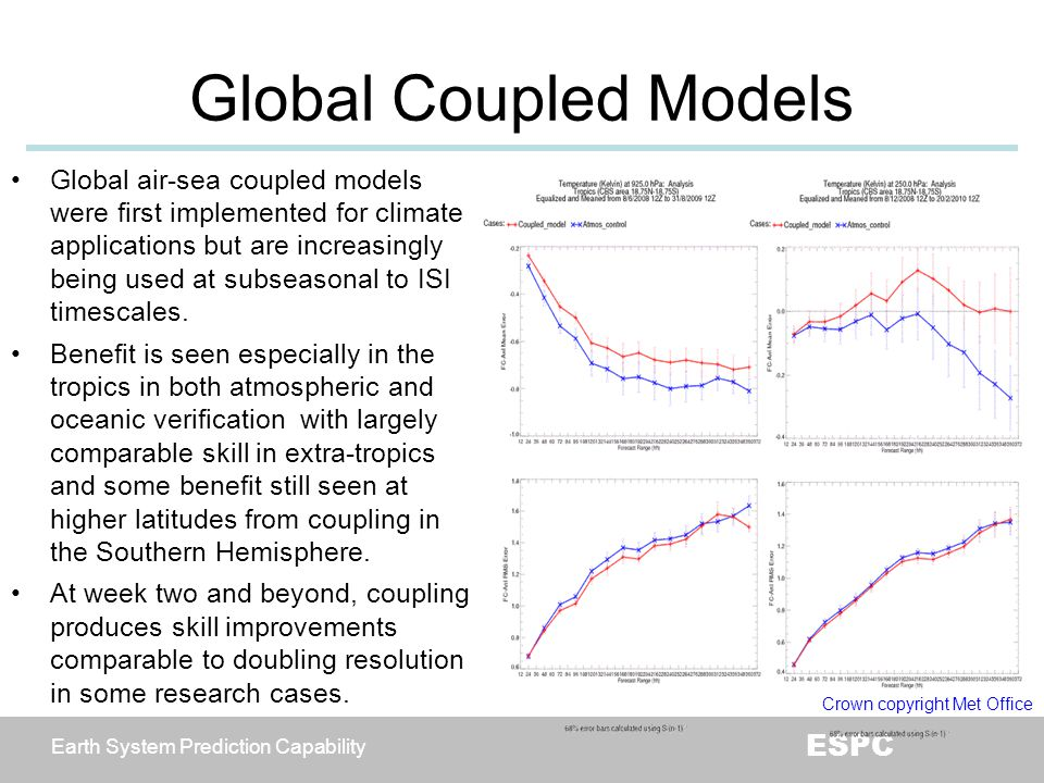 Global Coupled Models
