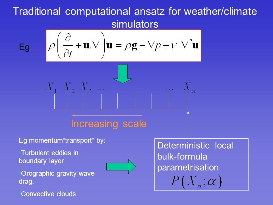 Traditional computational ansatz for weather/climate simulators
