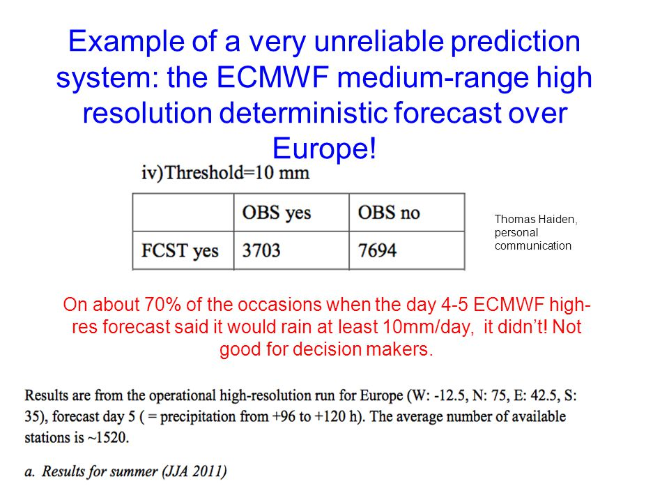 Example of a very unreliable prediction system: the ECMWF medium-range high resolution deterministic forecast over Europe!