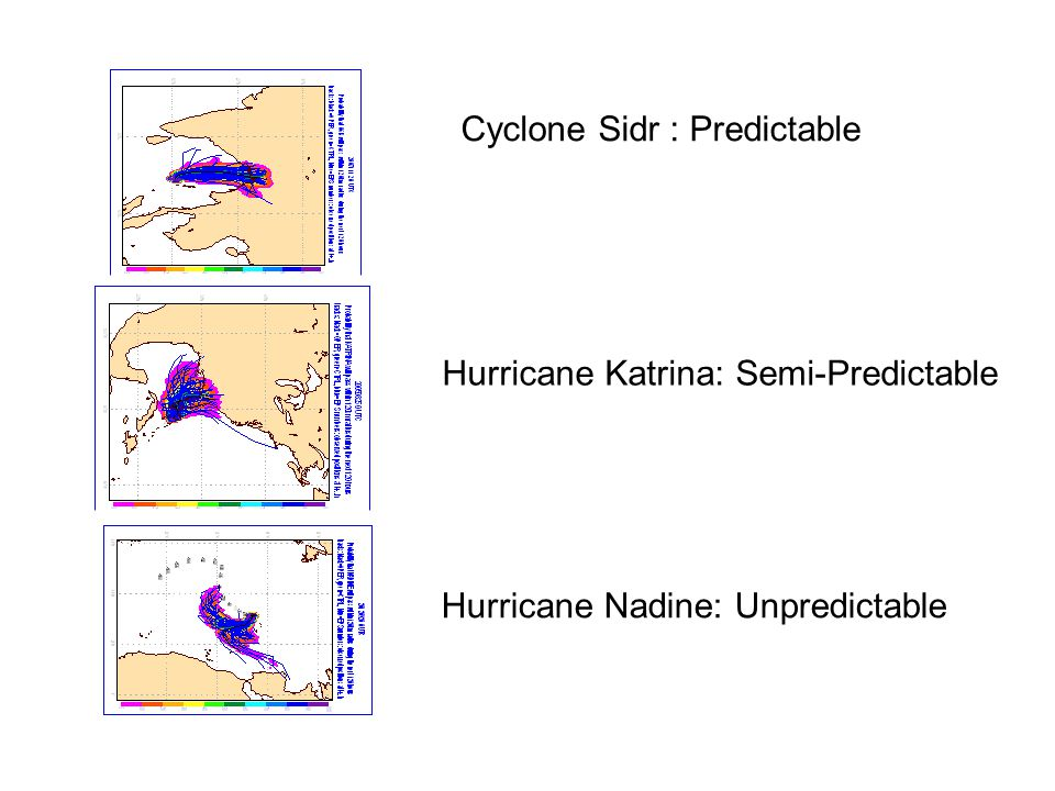 Cyclone Sidr : Predictable