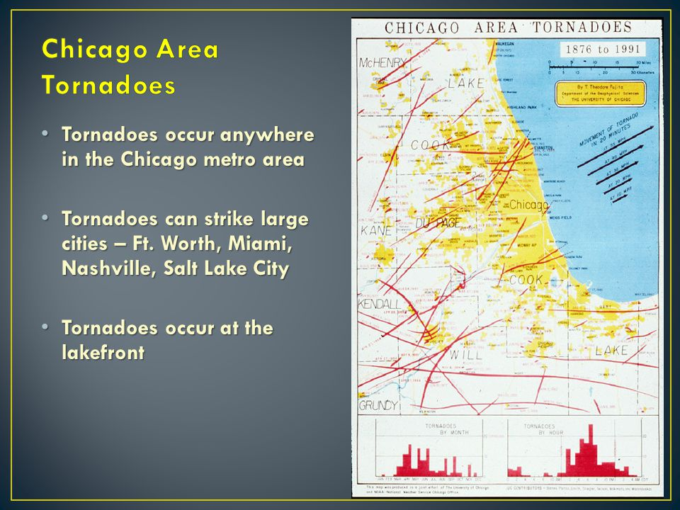 Chicago Area Tornadoes