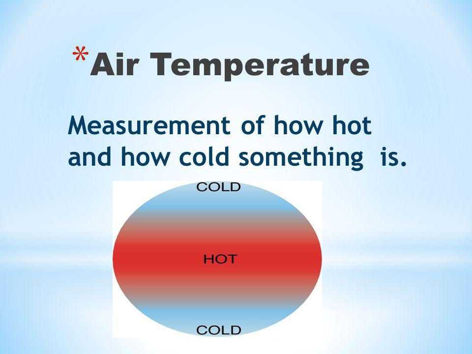 Air Temperature Measurement of how hot and how cold something is.