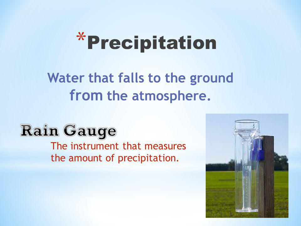 Water that falls to the ground from the atmosphere.