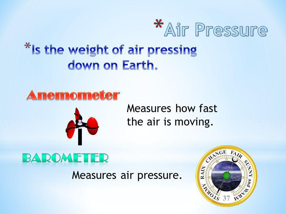 Is the weight of air pressing down on Earth.