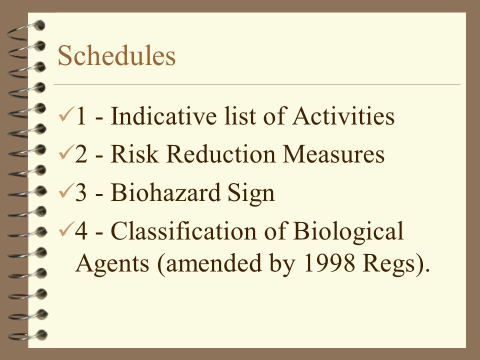 Schedules 1 - Indicative list of Activities