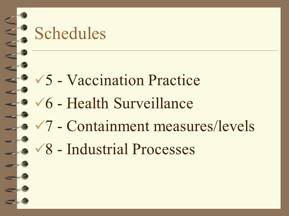 Schedules 5 - Vaccination Practice 6 - Health Surveillance
