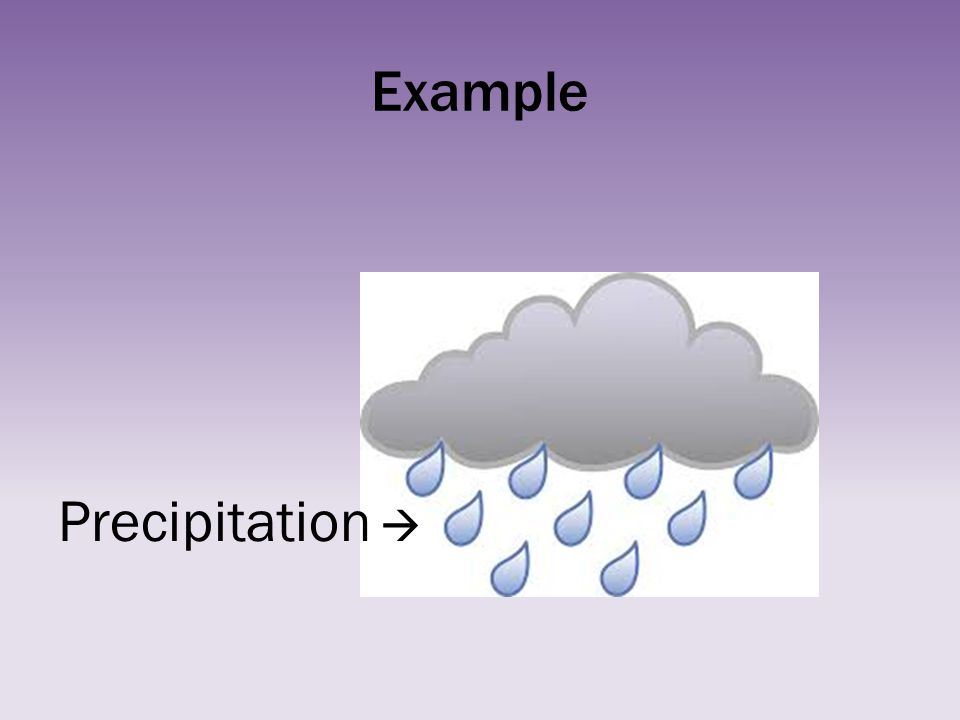 Example Precipitation 