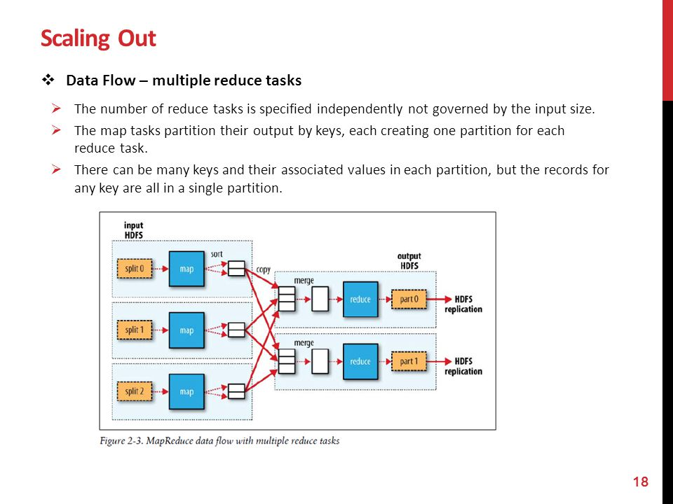 Scaling Out Data Flow – multiple reduce tasks