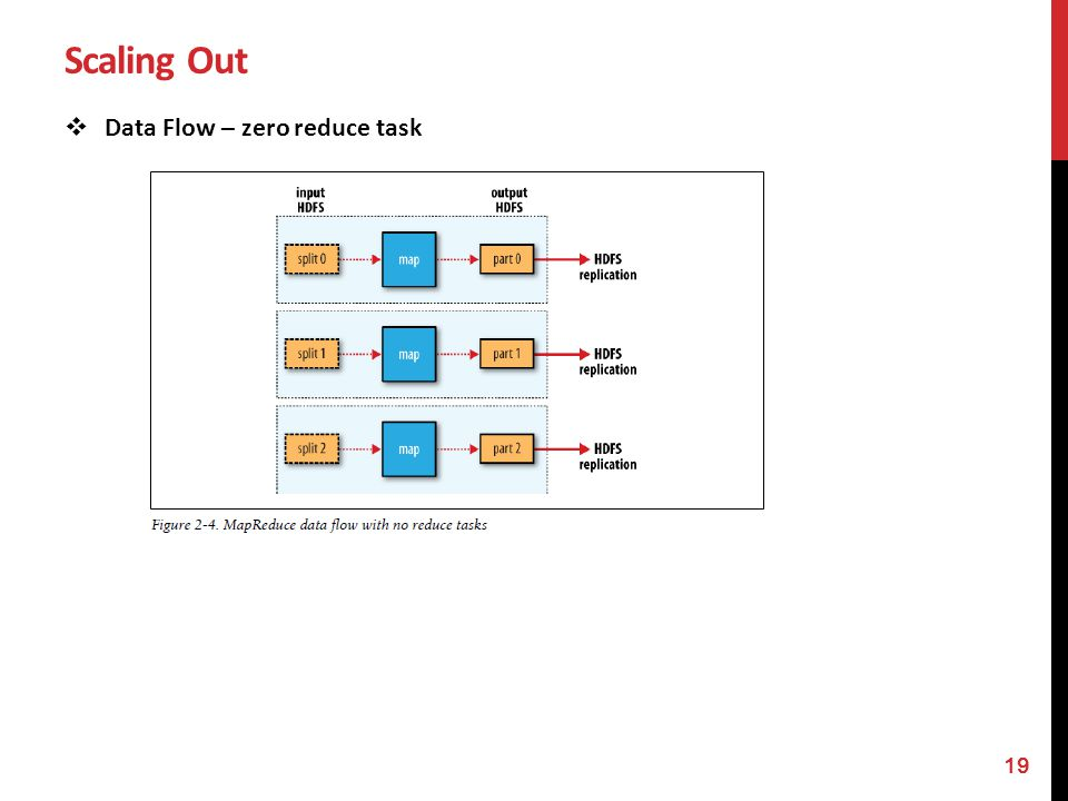 Scaling Out Data Flow – zero reduce task