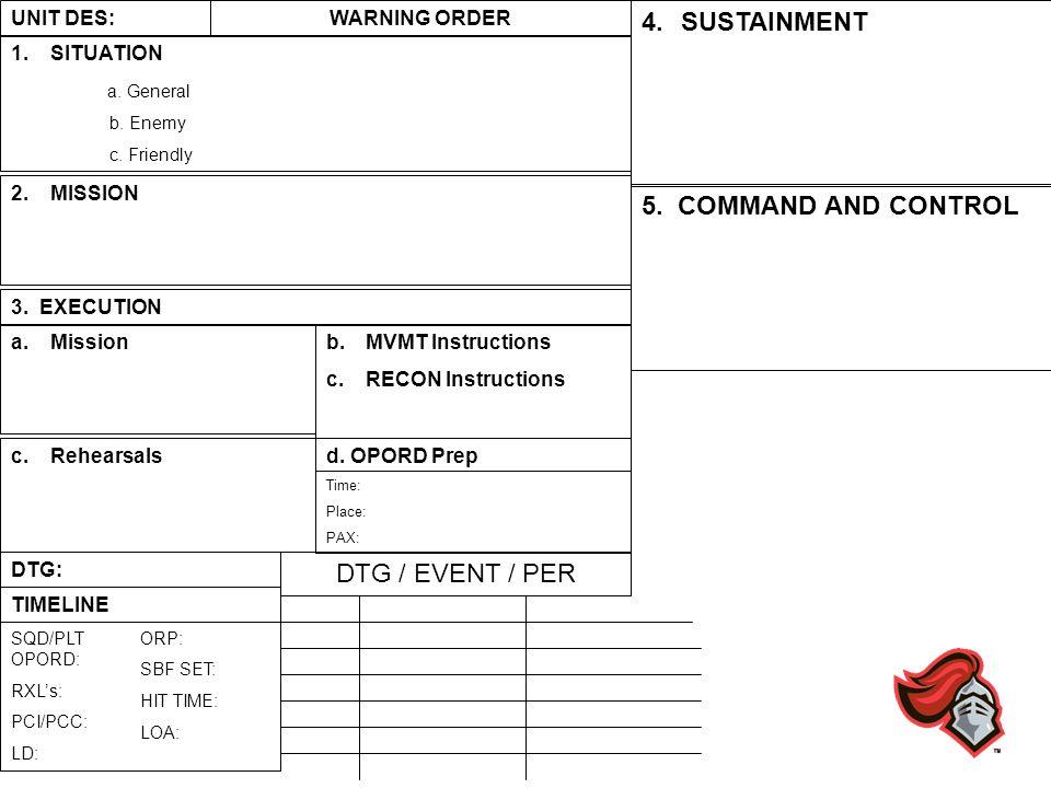 SUSTAINMENT 5. COMMAND AND CONTROL DTG / EVENT / PER UNIT DES: