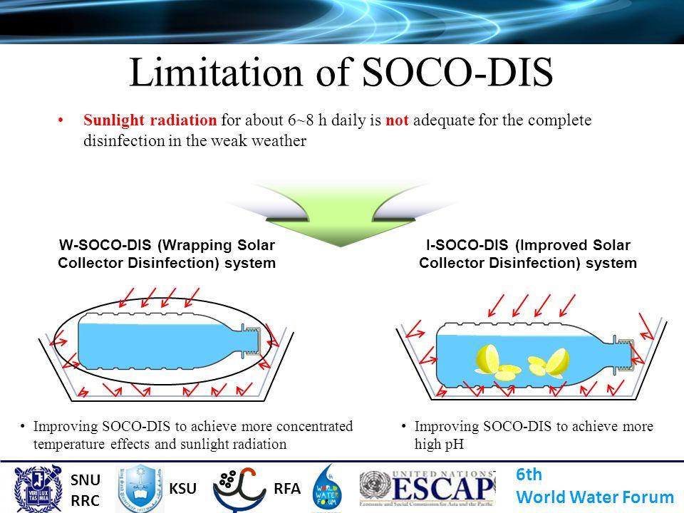 Limitation of SOCO-DIS