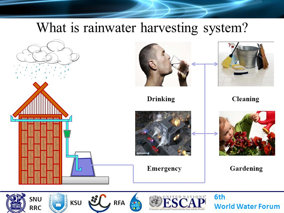 What is rainwater harvesting system