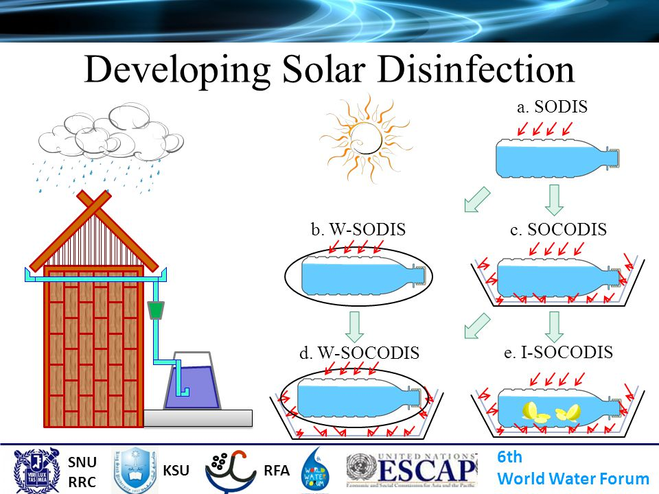 Developing Solar Disinfection
