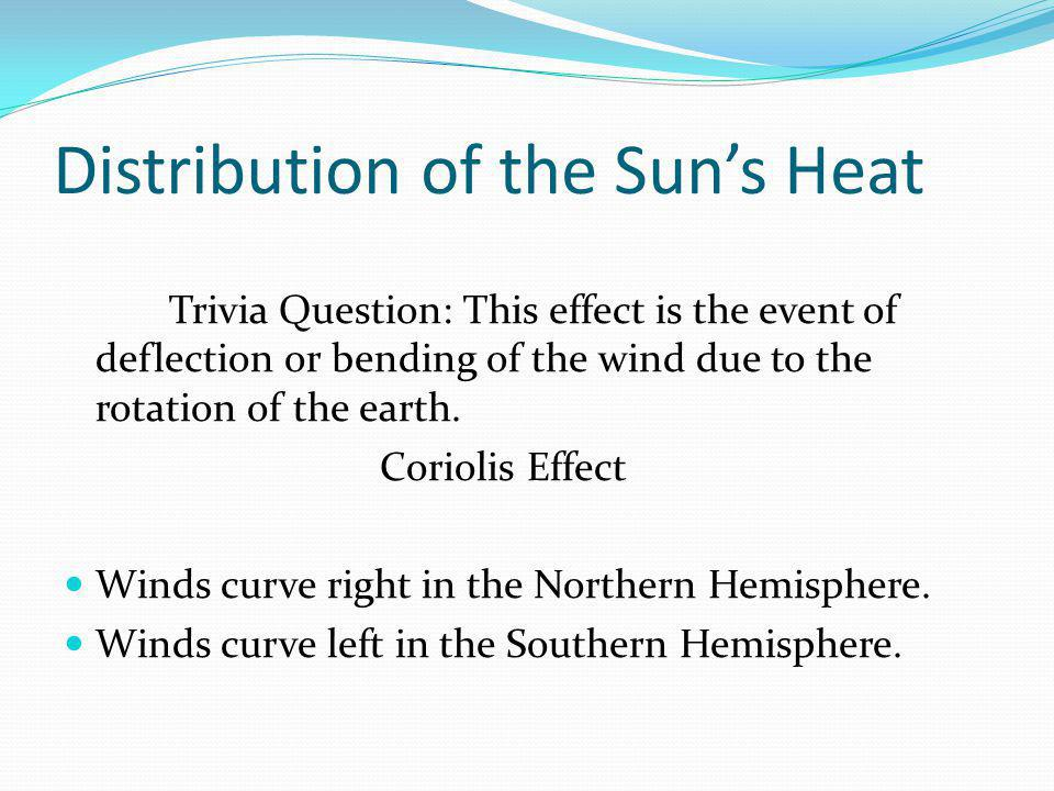 Distribution of the Sun's Heat
