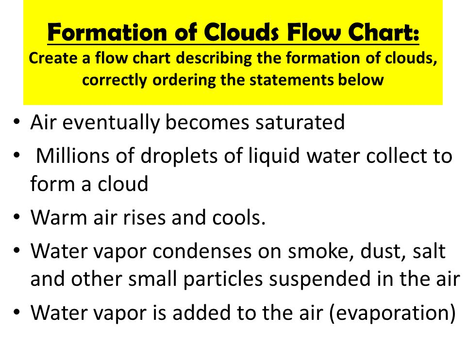 Formation of Clouds Flow Chart: Create a flow chart describing the formation of clouds, correctly ordering the statements below