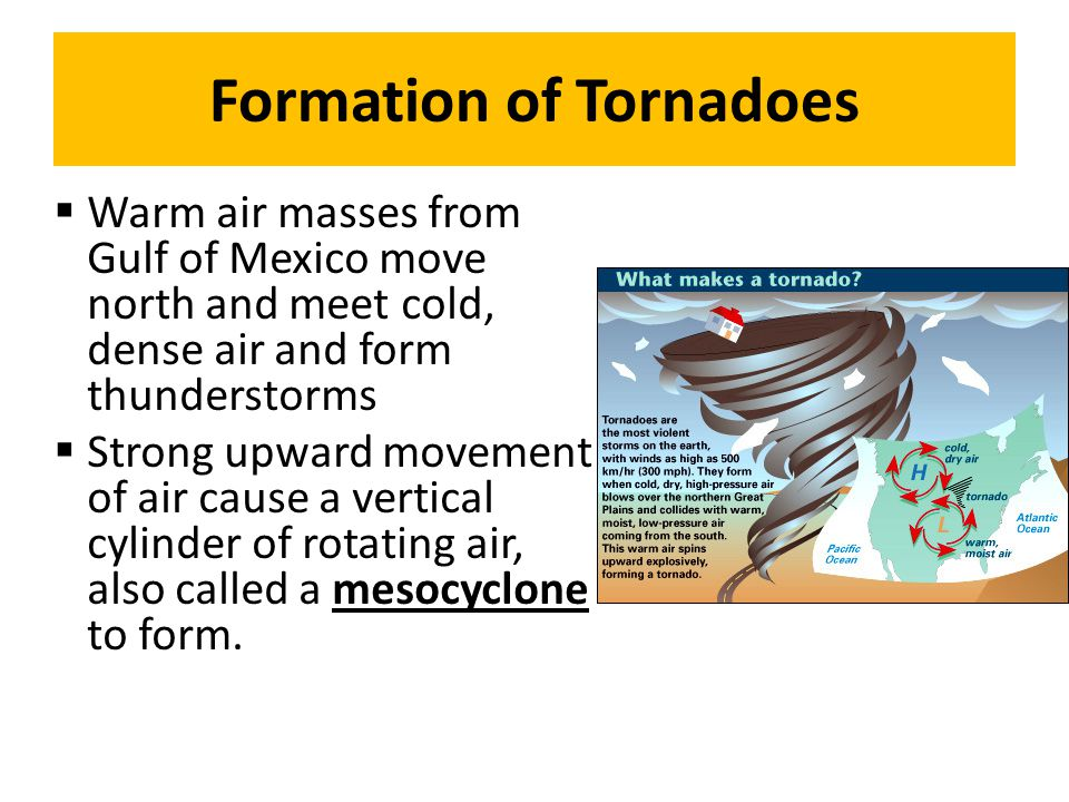 Formation of Tornadoes