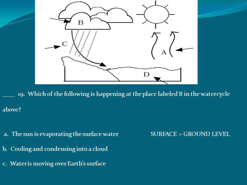 ____ 19. Which of the following is happening at the place labeled B in the water cycle above