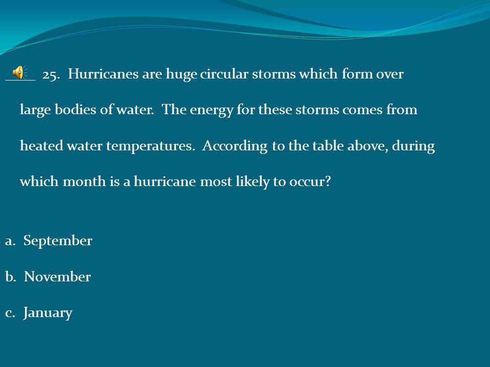 ____ 25. Hurricanes are huge circular storms which form over large bodies of water. The energy for these storms comes from heated water temperatures. According to the table above, during which month is a hurricane most likely to occur