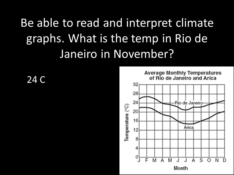 Be able to read and interpret climate graphs