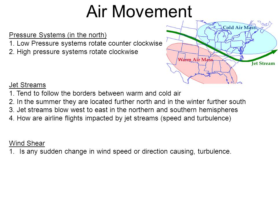 Air Movement Pressure Systems (in the north)