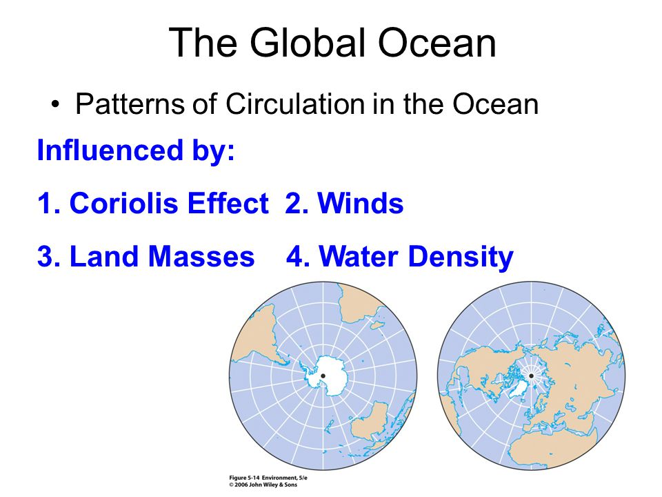 The Global Ocean Patterns of Circulation in the Ocean Influenced by: