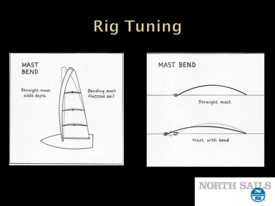 Rig Tuning