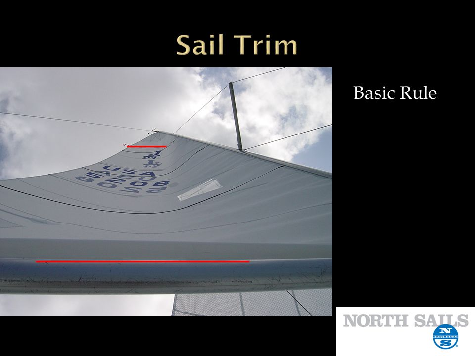 Sail Trim Basic Rule