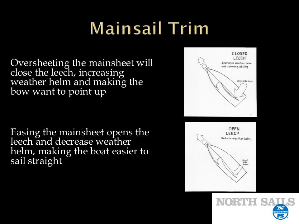 Mainsail Trim Oversheeting the mainsheet will close the leech, increasing weather helm and making the bow want to point up.