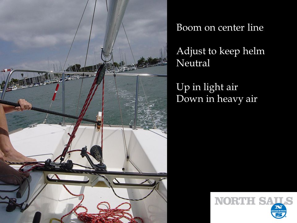 Boom on center line Adjust to keep helm Neutral Up in light air Down in heavy air