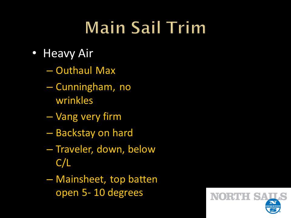 Main Sail Trim Heavy Air Outhaul Max Cunningham, no wrinkles