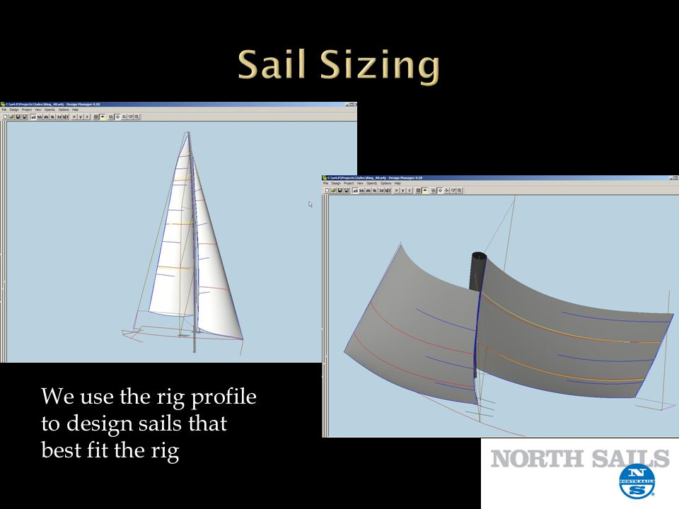 Sail Sizing We use the rig profile to design sails that best fit the rig