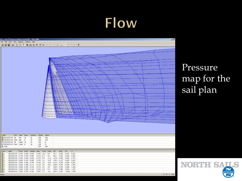 Flow Pressure map for the sail plan
