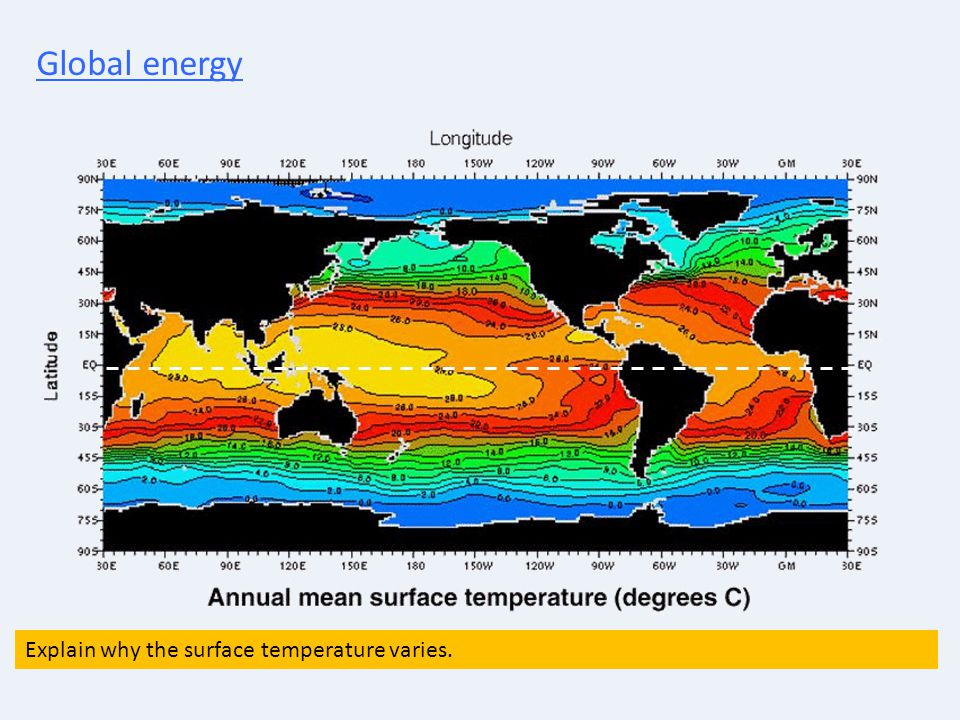 Global energy Explain why the surface temperature varies.