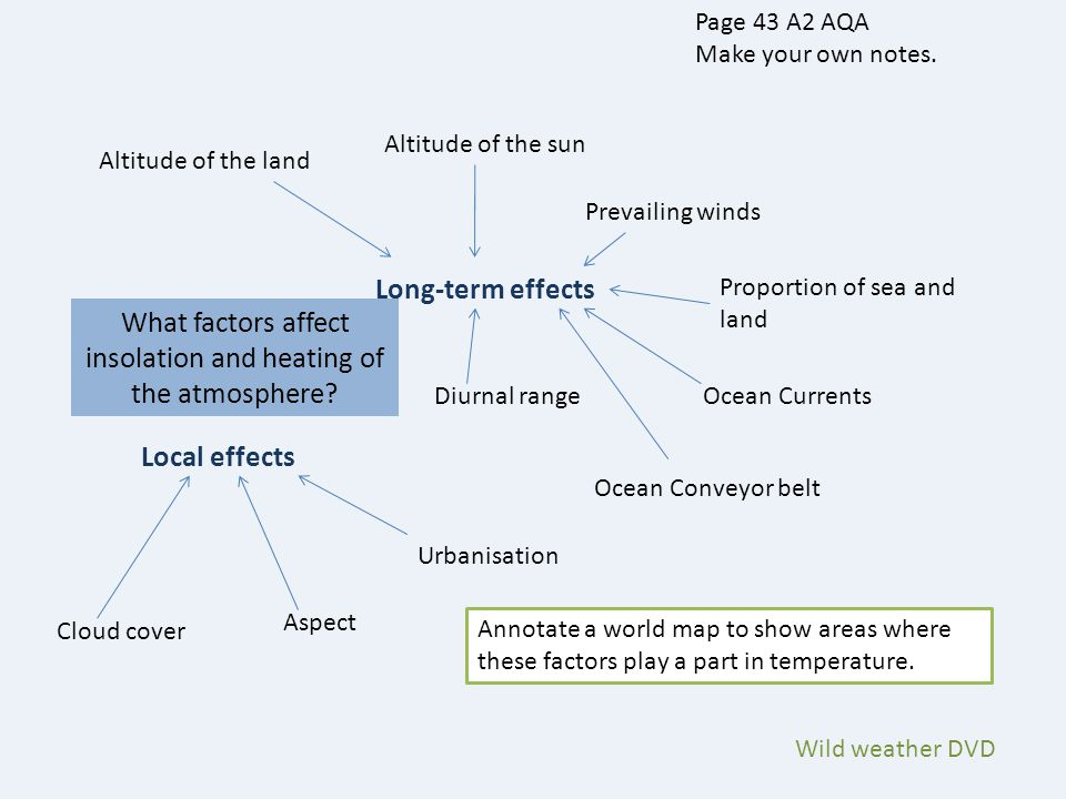 What factors affect insolation and heating of the atmosphere