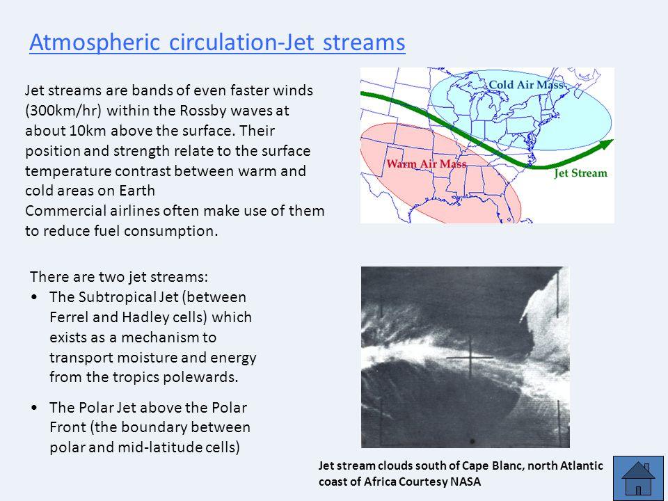 Atmospheric circulation-Jet streams
