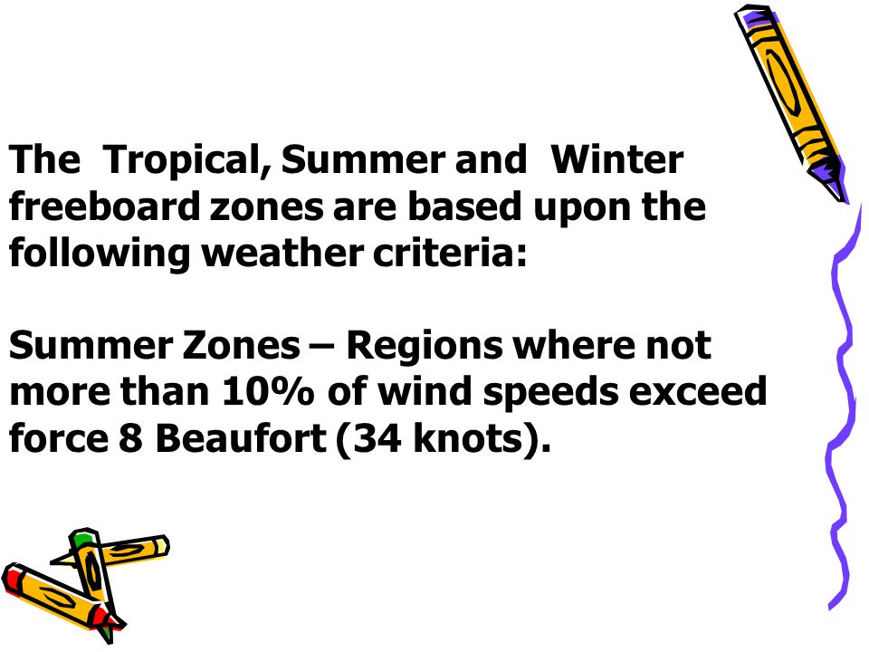 The Tropical, Summer and Winter freeboard zones are based upon the following weather criteria: