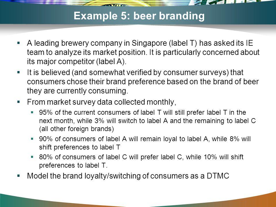 Example 5: beer branding