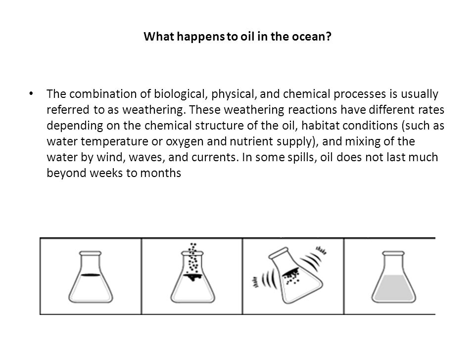 What happens to oil in the ocean