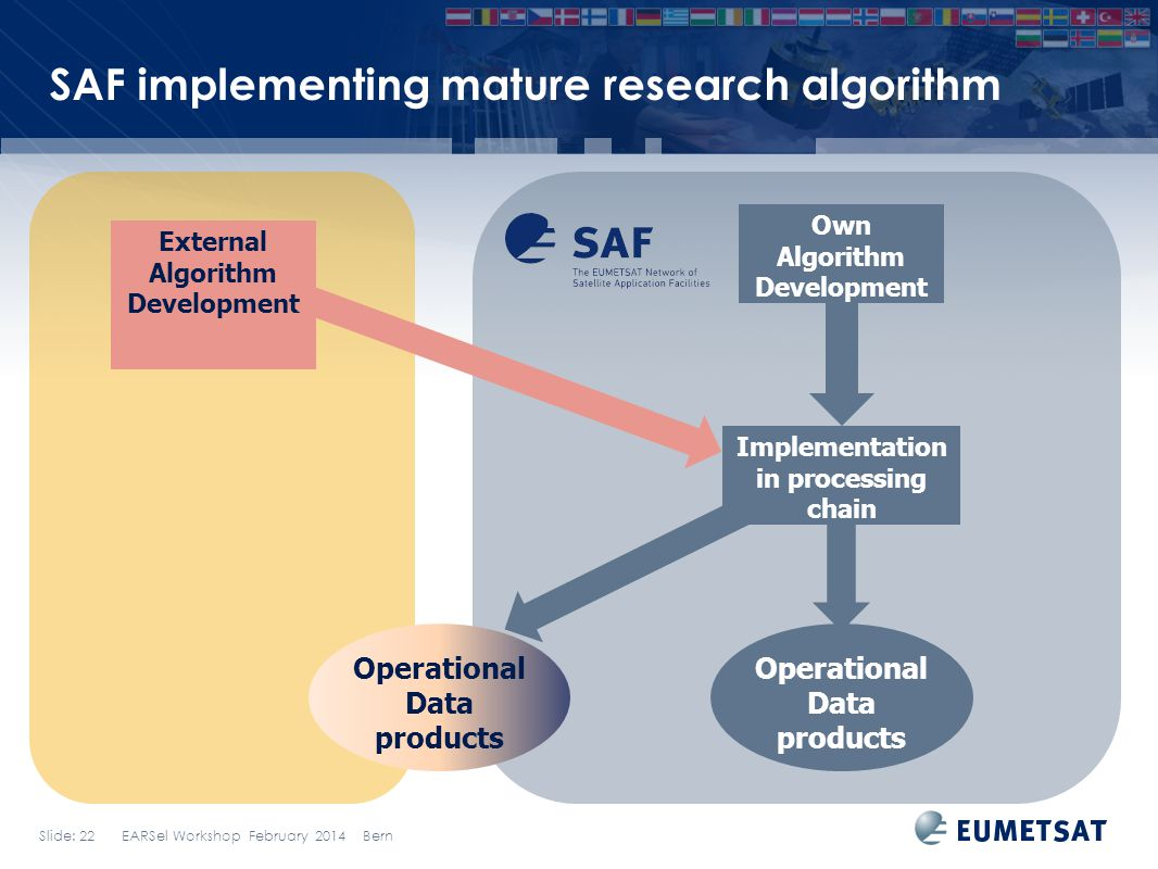 SAF implementing mature research algorithm