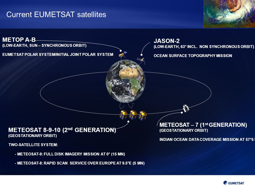 Current EUMETSAT satellites