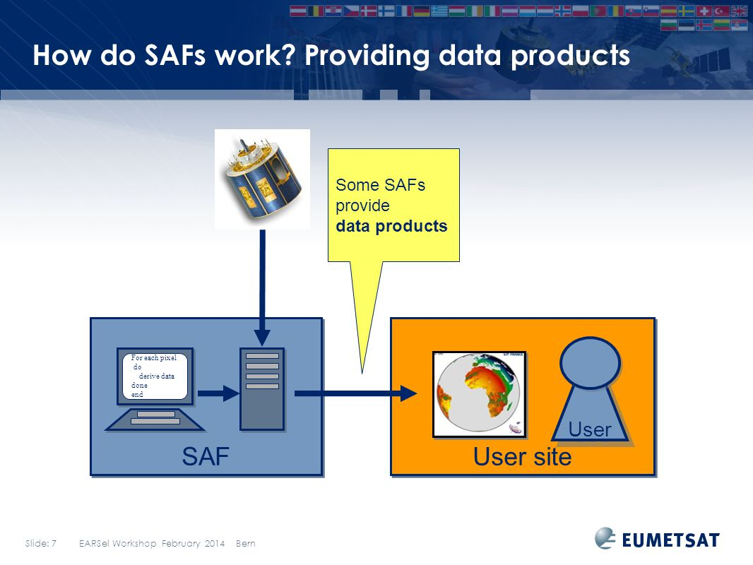 How do SAFs work Providing data products